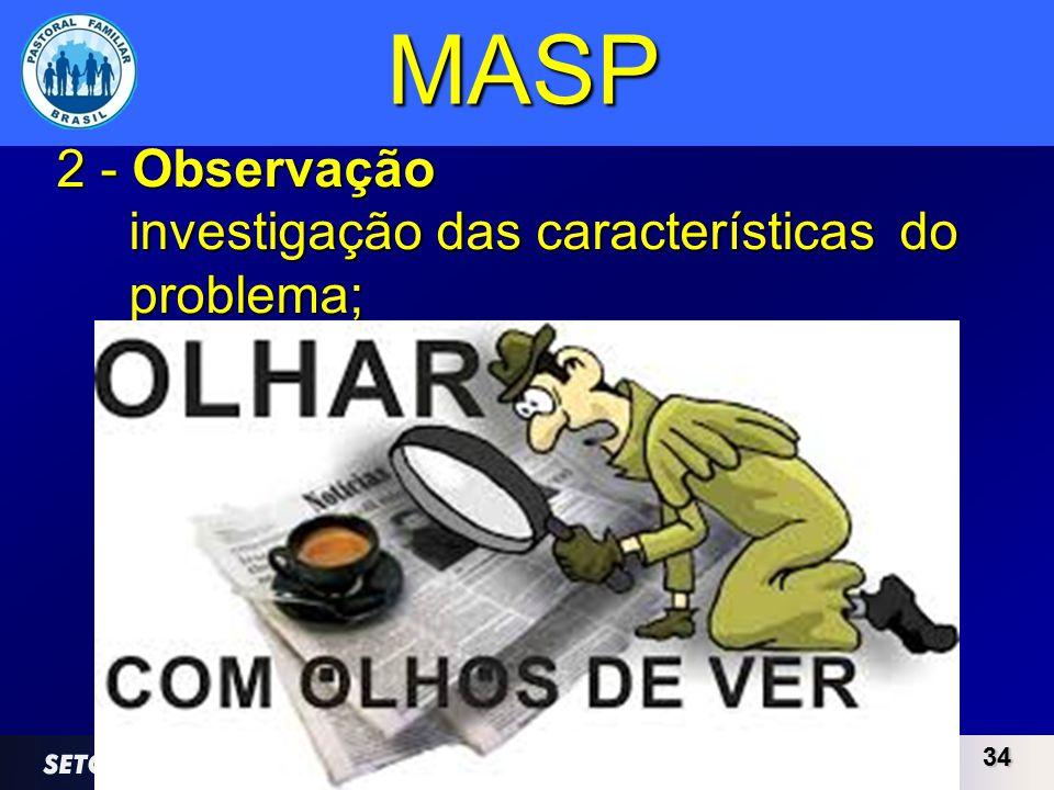 MASP 2 - Observação investigação das características do problema; 34