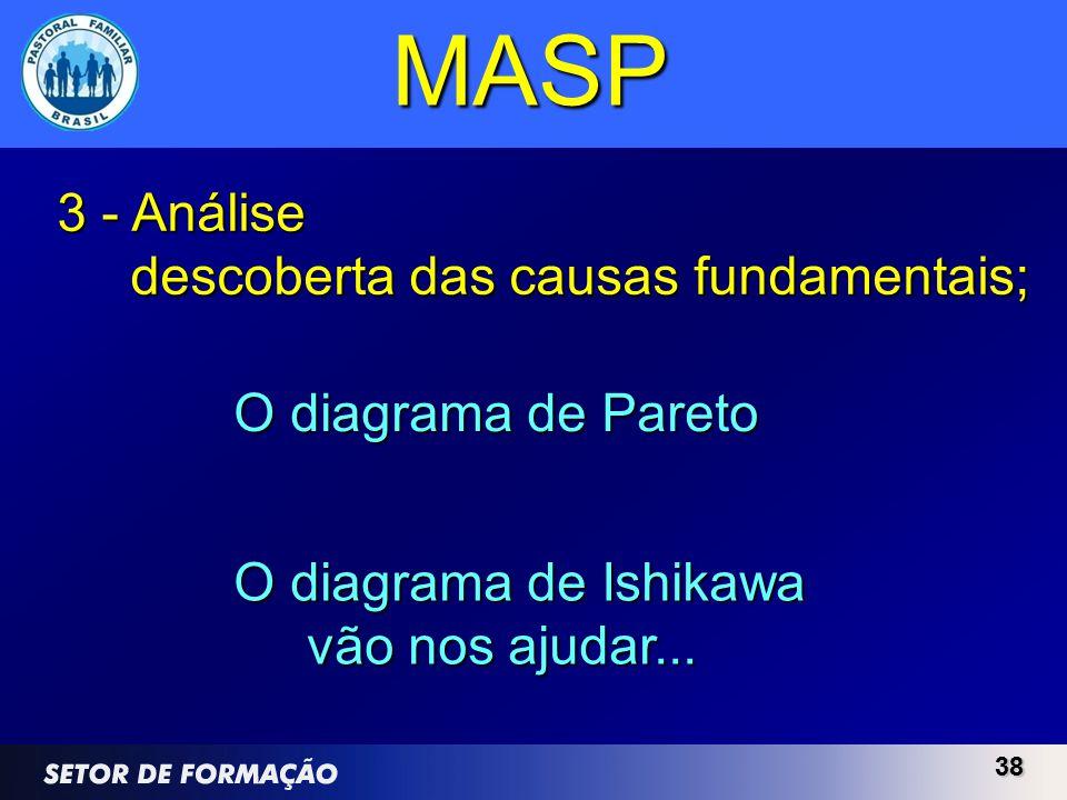 MASP 3 - Análise descoberta das causas fundamentais;