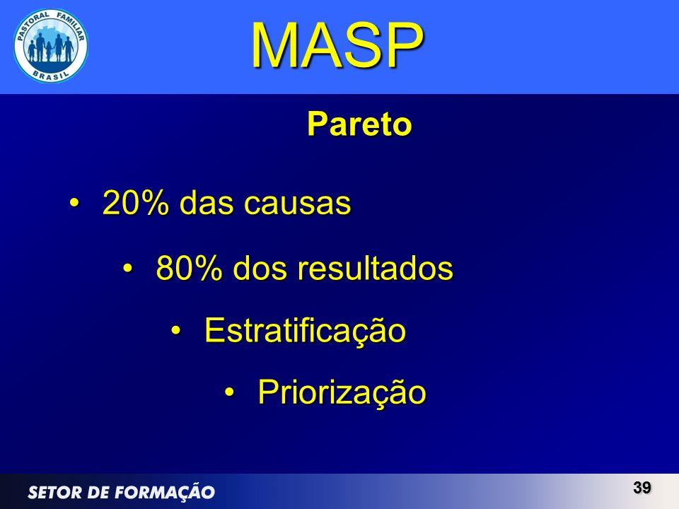 MASP Pareto 20% das causas 80% dos resultados Estratificação
