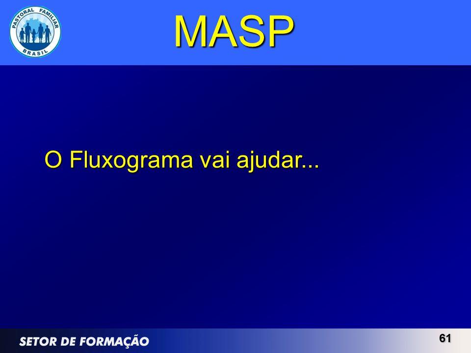 MASP O Fluxograma vai ajudar... 61