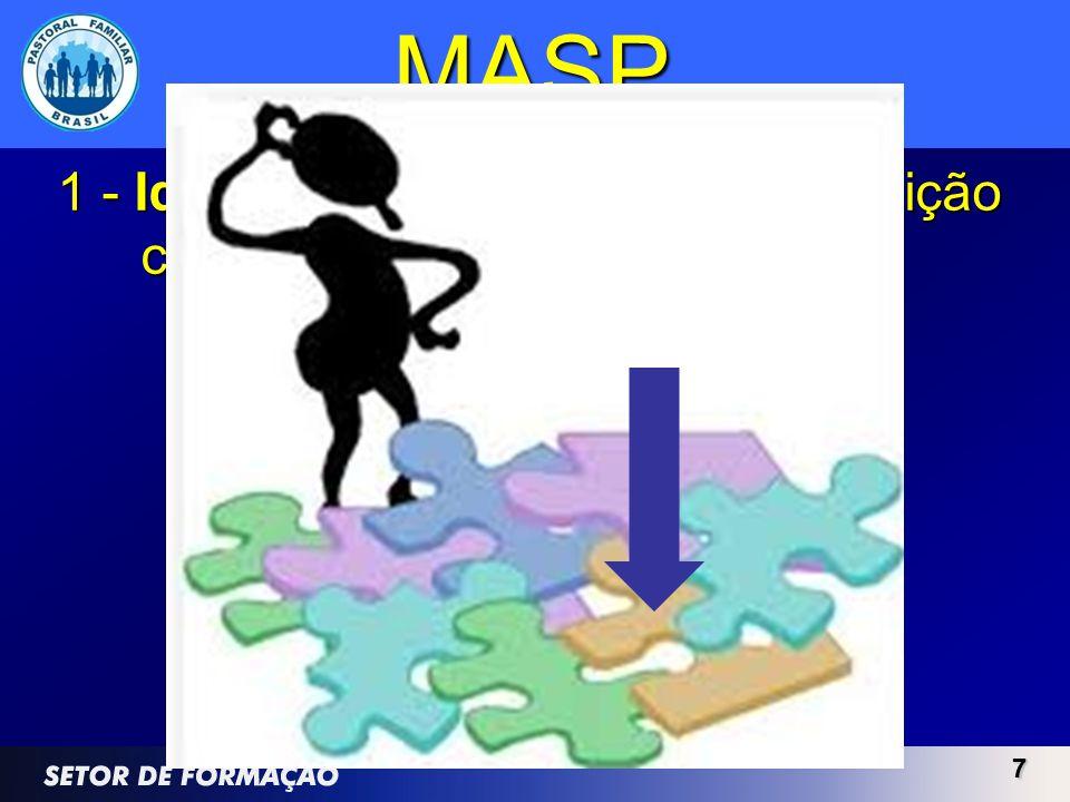 MASP 1 - Identificação do problema definição clara do problema; 7