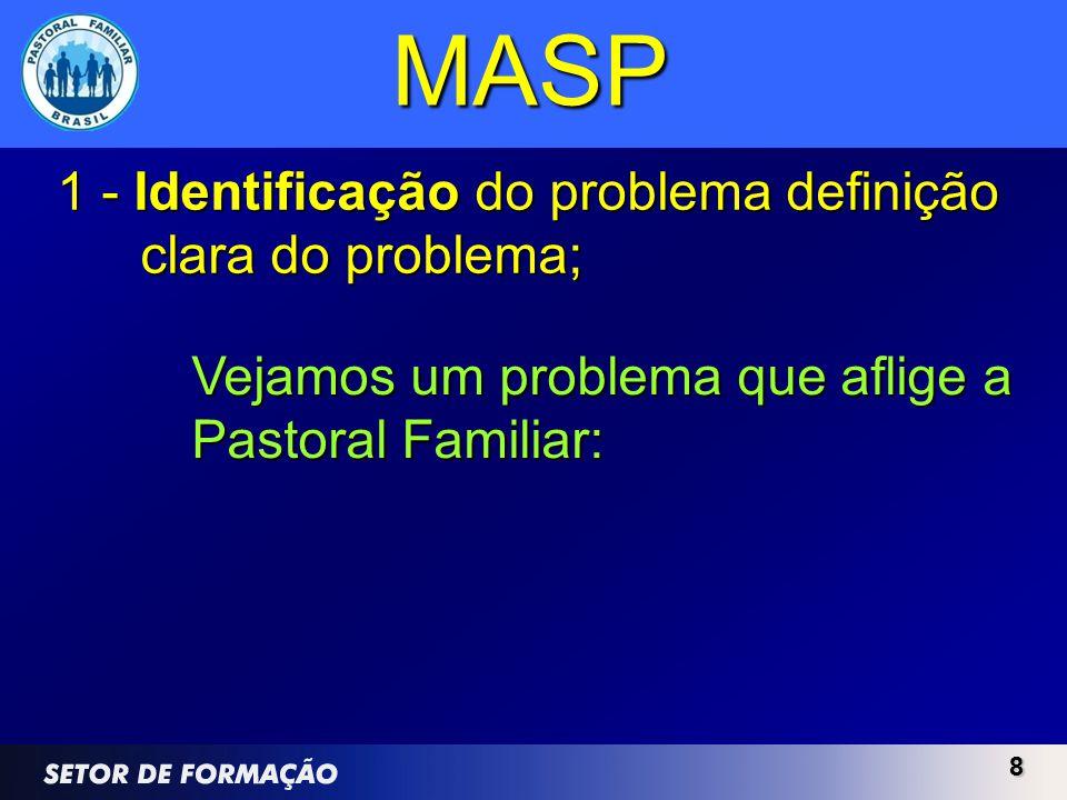 MASP 1 - Identificação do problema definição clara do problema;
