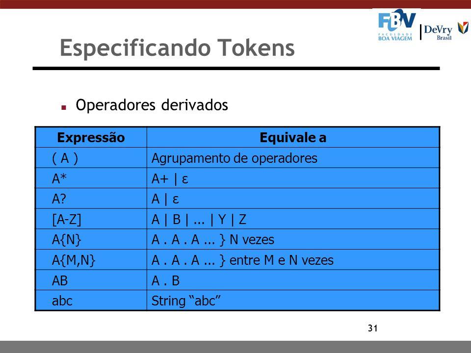 Especificando Tokens Operadores derivados Expressão Equivale a ( A )