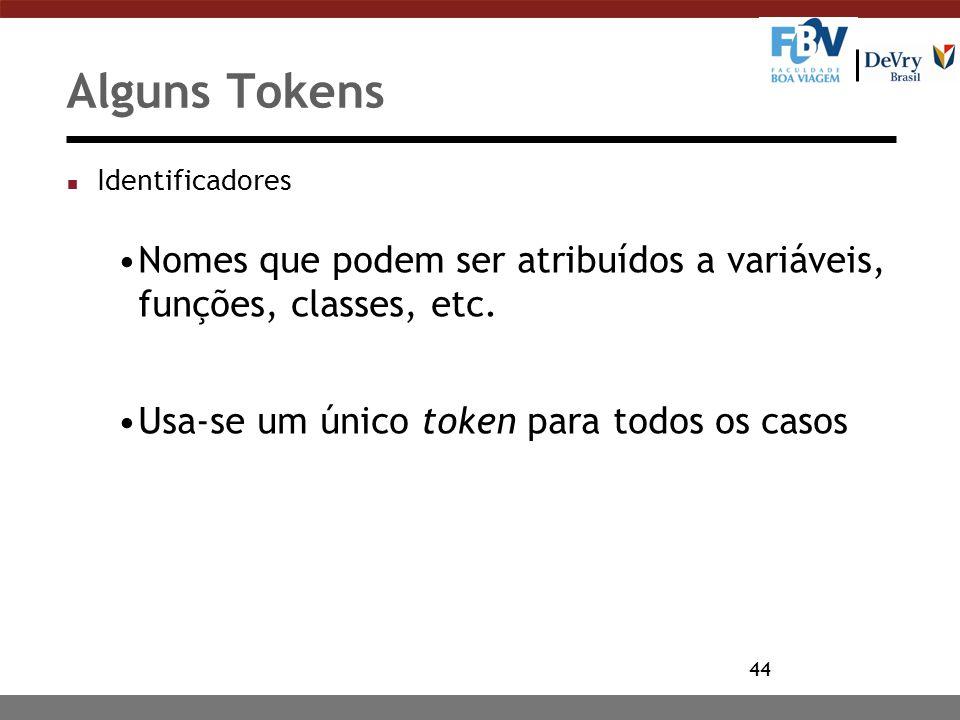 Alguns Tokens Identificadores. Nomes que podem ser atribuídos a variáveis, funções, classes, etc.