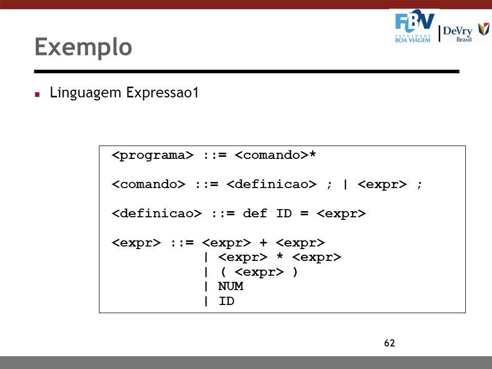 Exemplo Linguagem Expressao1 <programa> ::= <comando>*