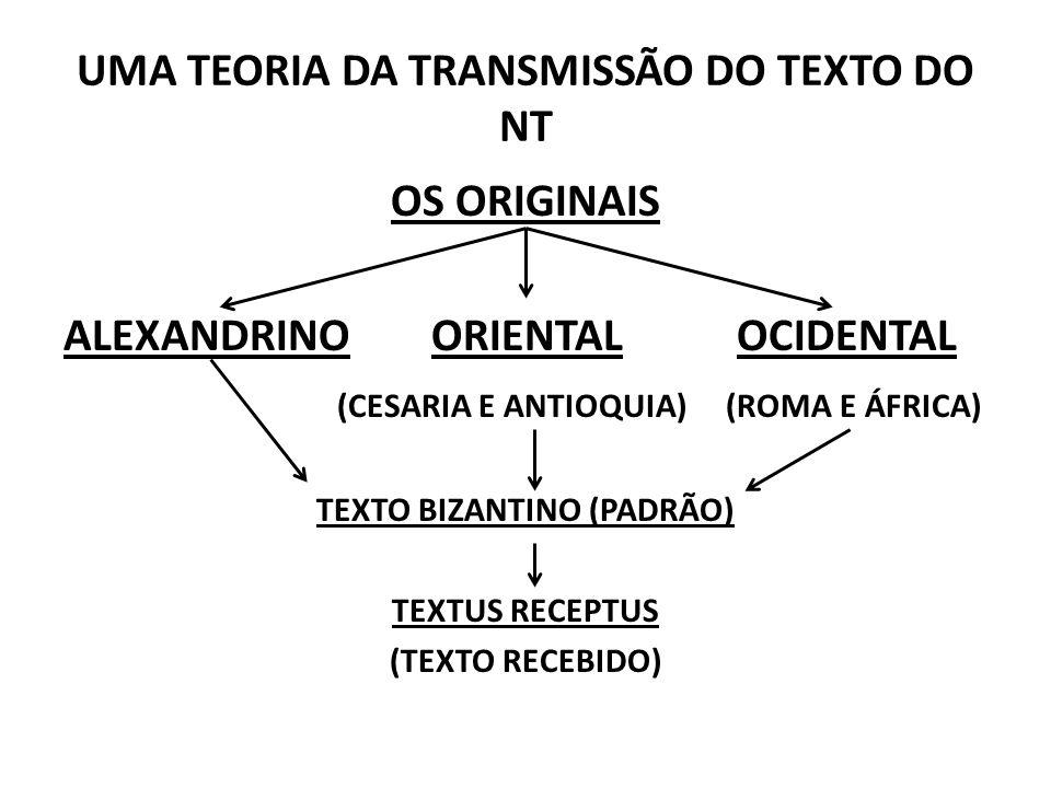 UMA TEORIA DA TRANSMISSÃO DO TEXTO DO NT