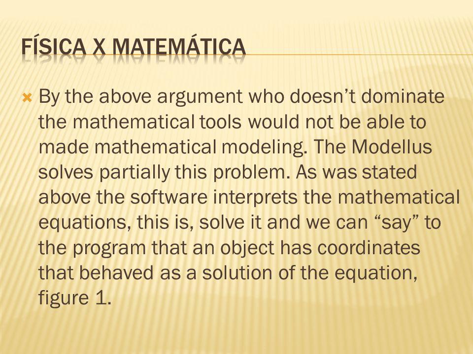Física x Matemática