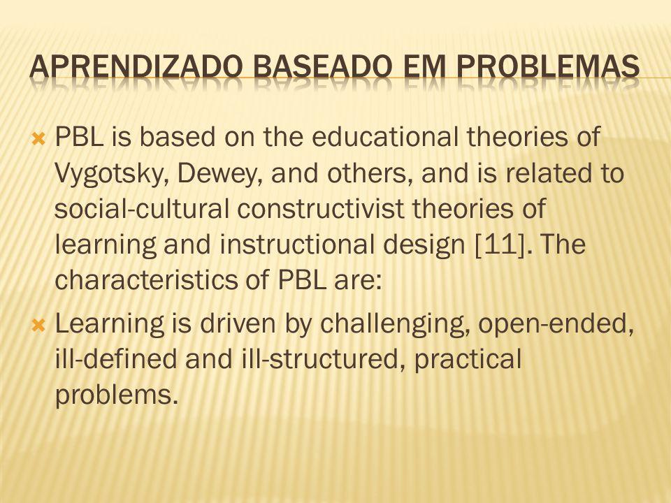 Aprendizado Baseado em Problemas