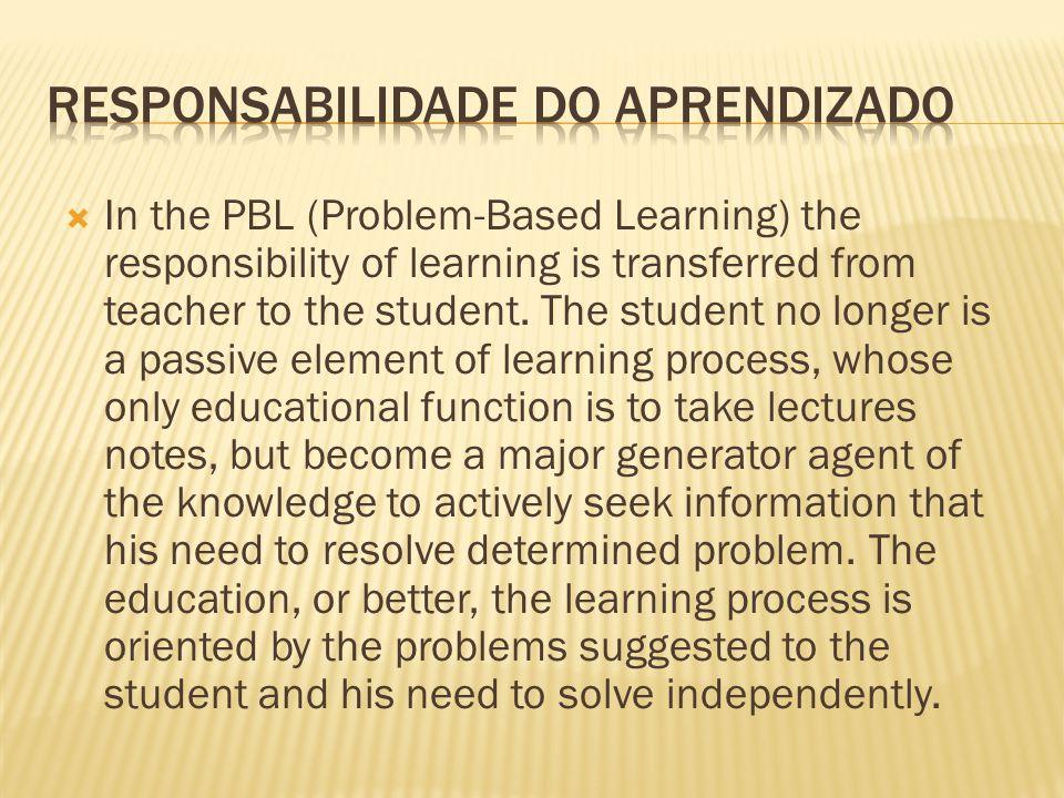 Responsabilidade do Aprendizado