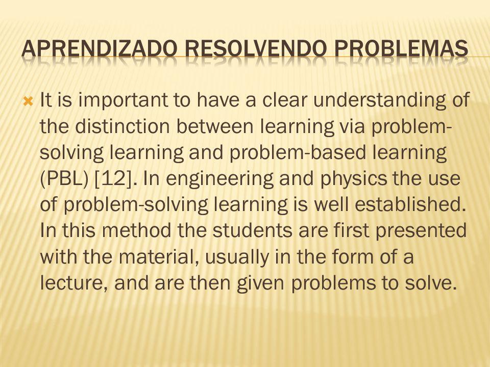 Aprendizado Resolvendo Problemas