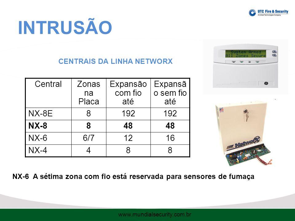 INTRUSÃO Central Zonas na Placa Expansão com fio até