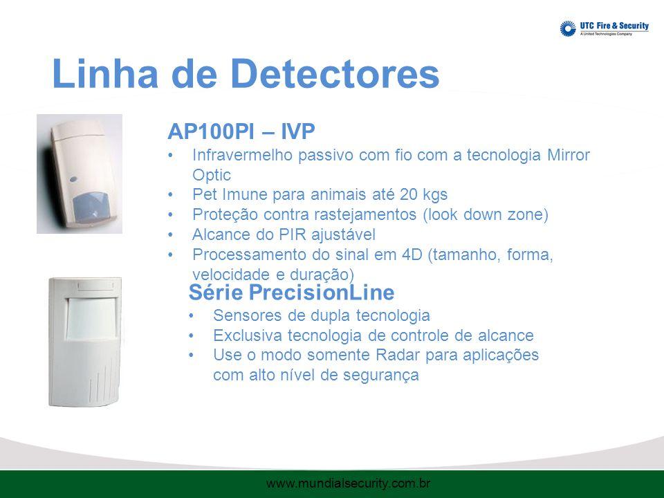 Linha de Detectores AP100PI – IVP Série PrecisionLine