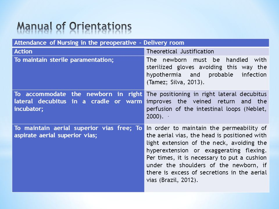 Manual of Orientations