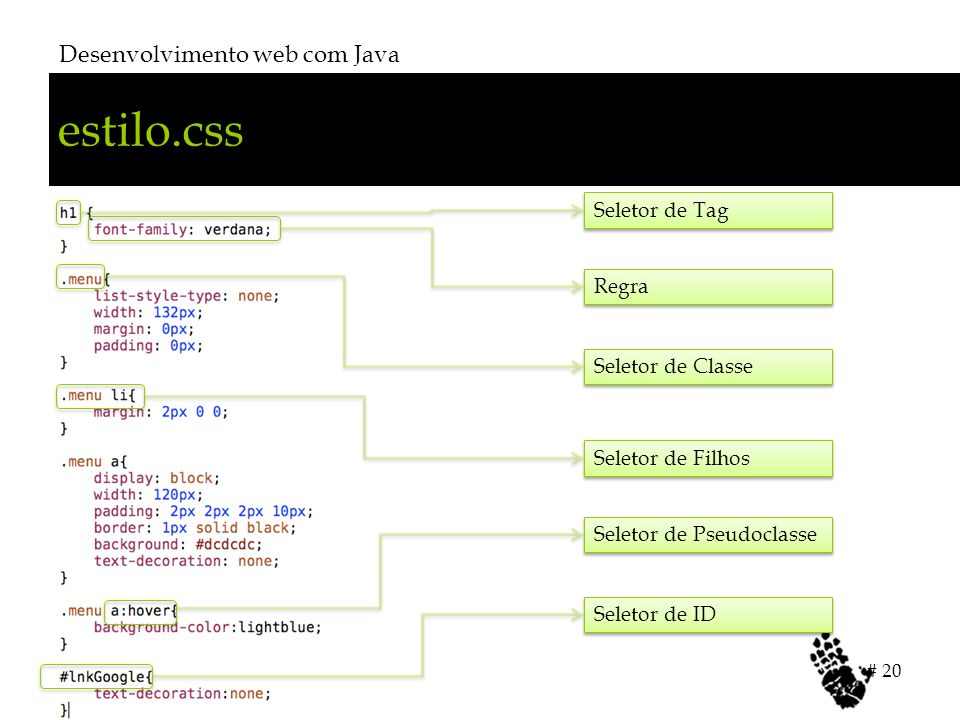 estilo.css Desenvolvimento web com Java Seletor de Tag Regra