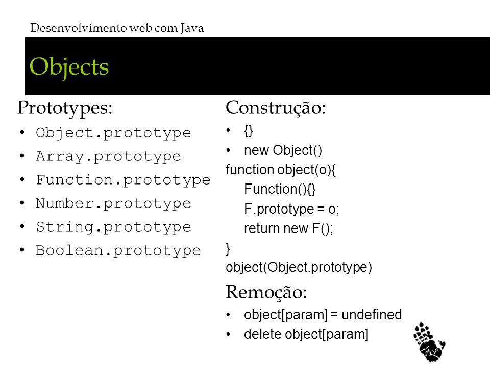 Objects Prototypes: Construção: Remoção: Object.prototype