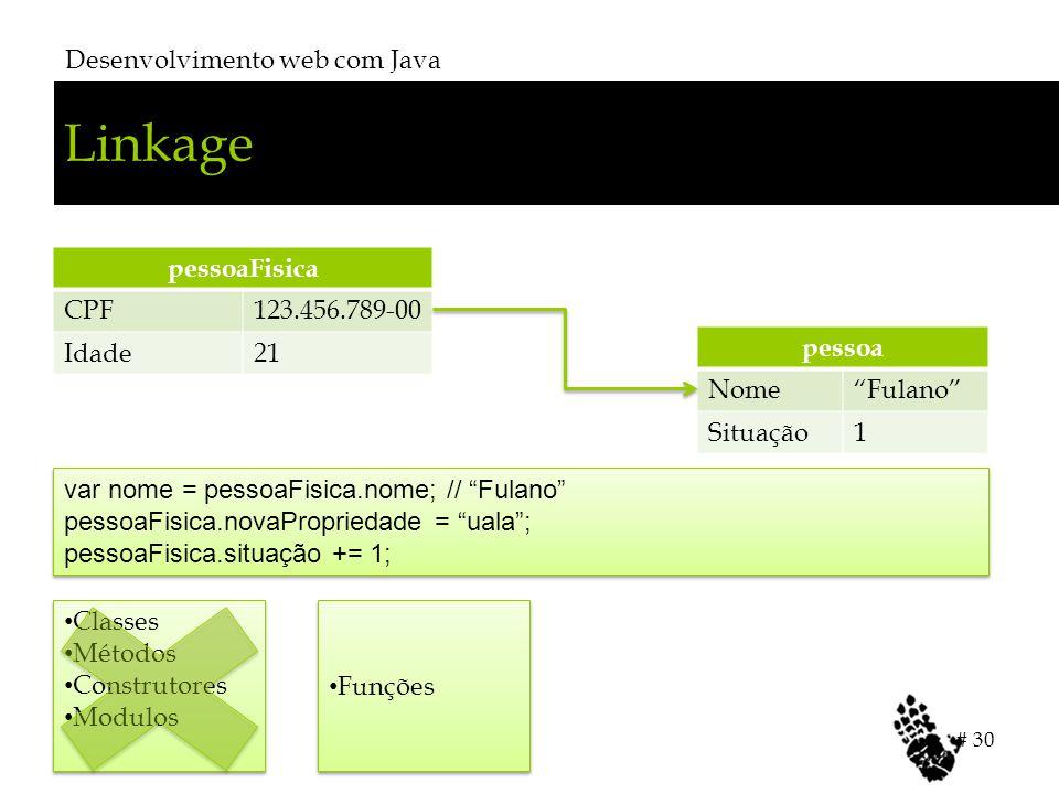 Linkage Desenvolvimento web com Java pessoaFisica CPF 123.456.789-00