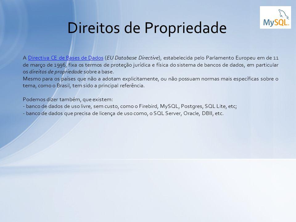 Direitos de Propriedade