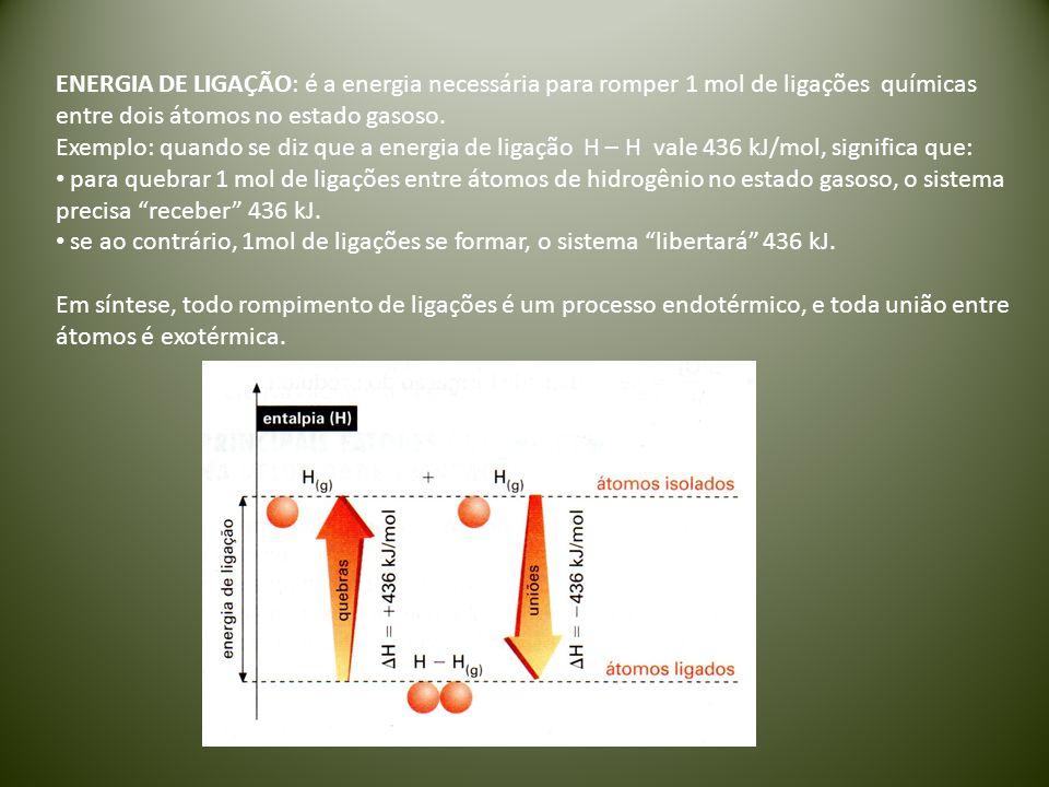 ENERGIA DE LIGAÇÃO: é a energia necessária para romper 1 mol de ligações químicas