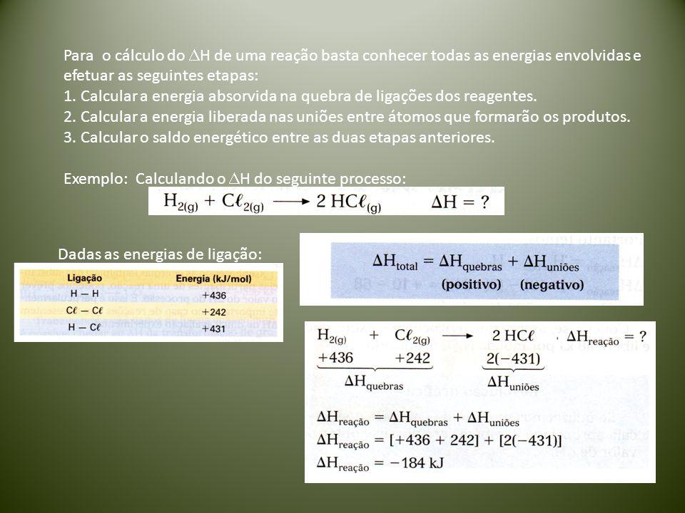 Para o cálculo do DH de uma reação basta conhecer todas as energias envolvidas e