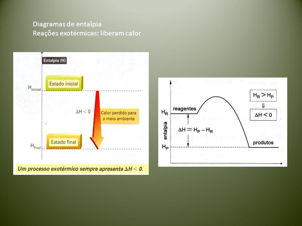 Diagramas de entalpia Reações exotérmicas: liberam calor