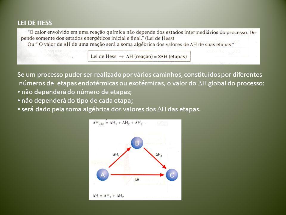 LEI DE HESS Se um processo puder ser realizado por vários caminhos, constituídos por diferentes.