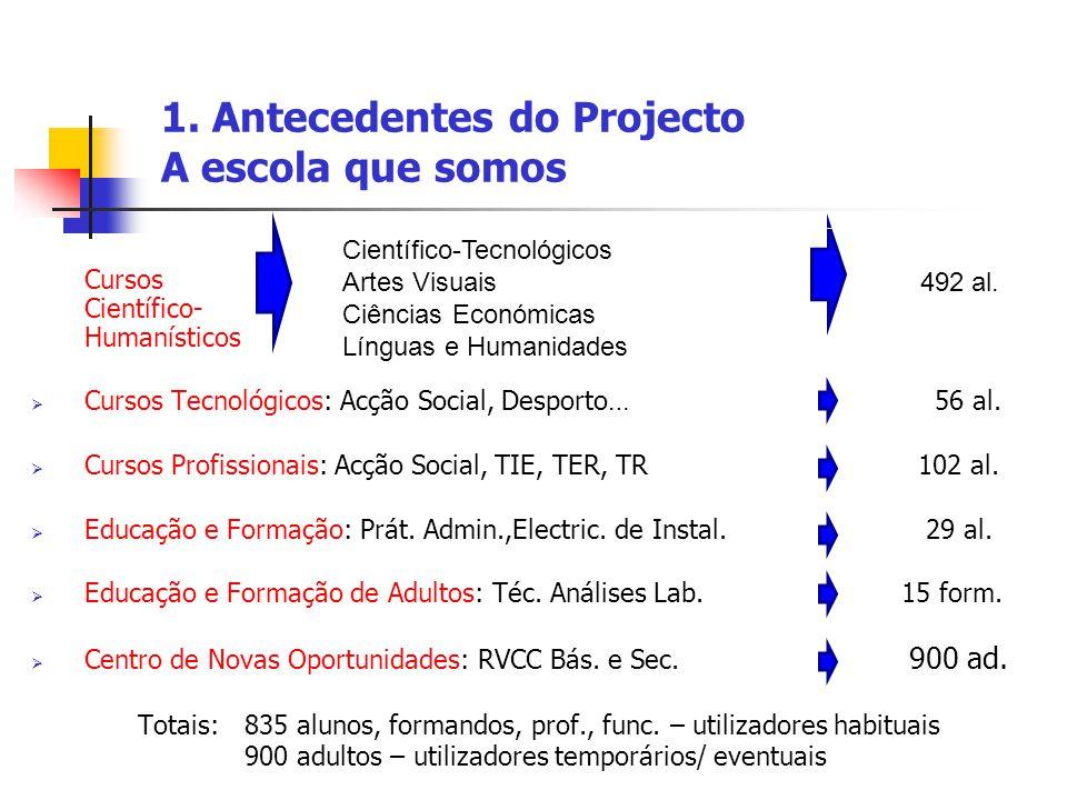 1. Antecedentes do Projecto A escola que somos