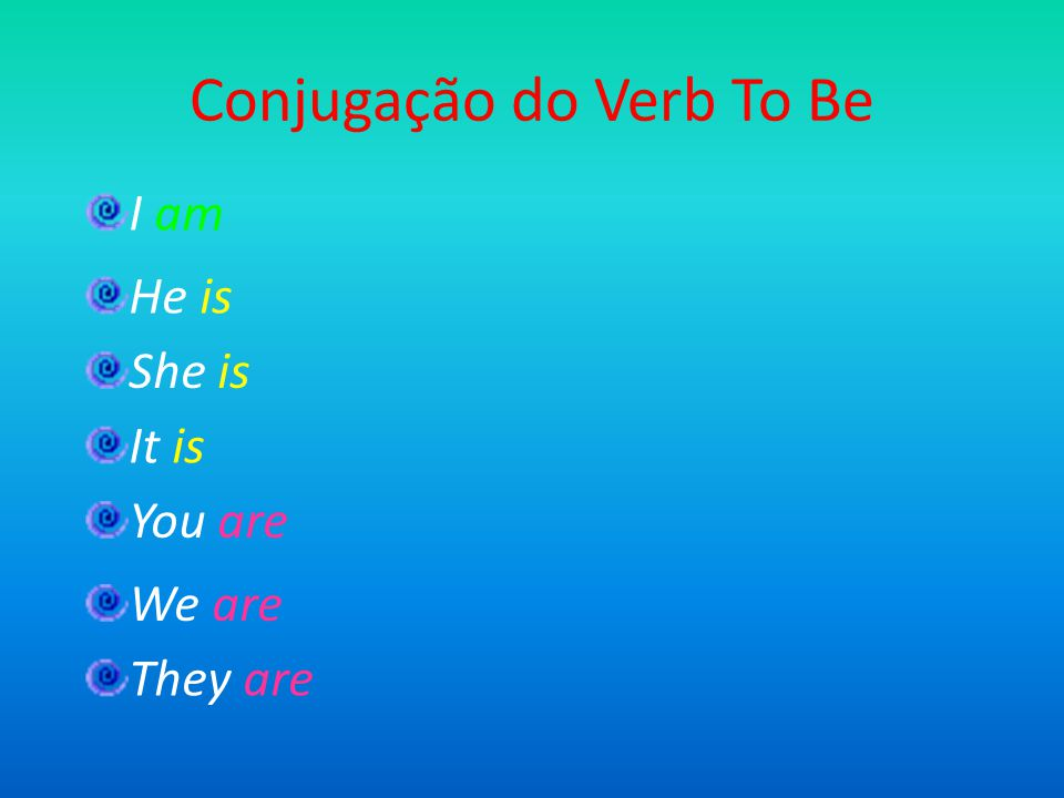 Conjugação do Verb To Be