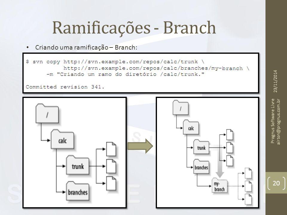 Ramificações - Branch Criando uma ramificação – Branch: 07/04/2017
