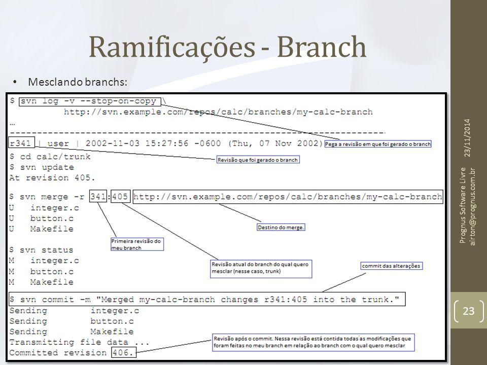 Ramificações - Branch Mesclando branchs: 07/04/2017