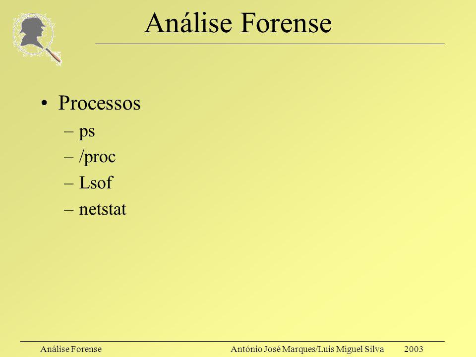 Análise Forense Processos ps /proc Lsof netstat