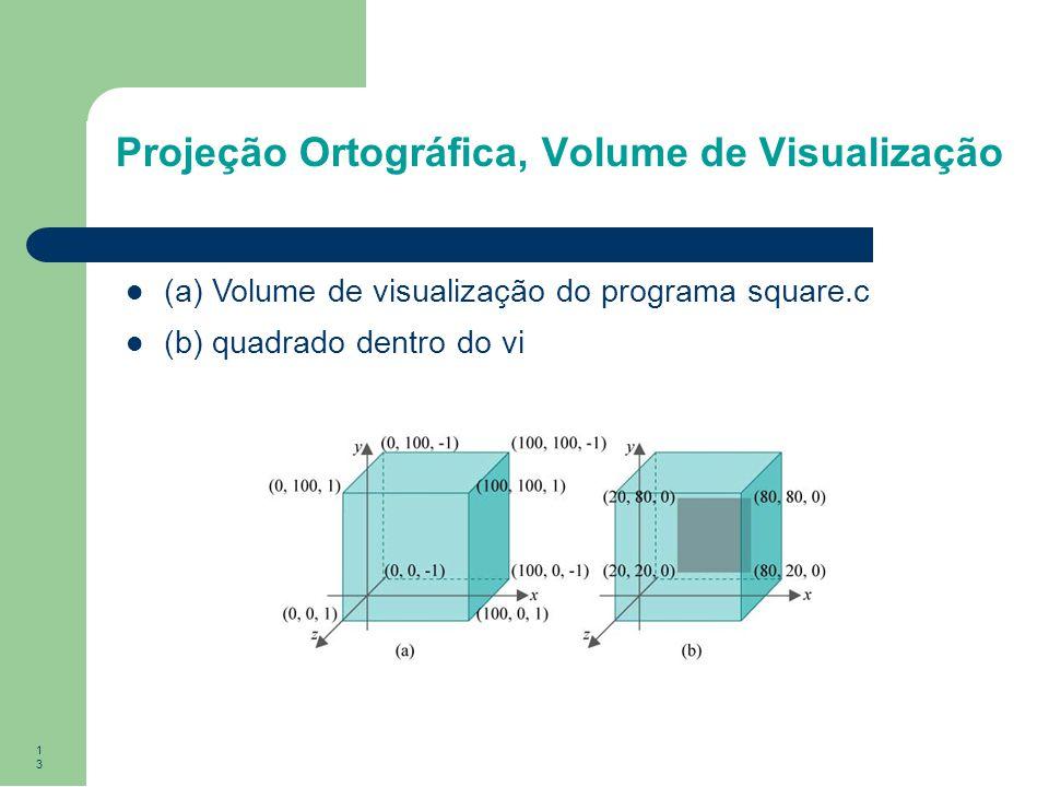 Projeção Ortográfica, Volume de Visualização