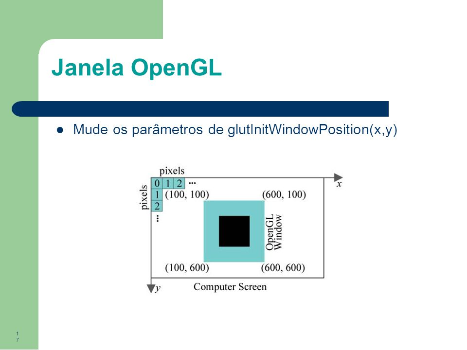 Janela OpenGL Mude os parâmetros de glutInitWindowPosition(x,y)