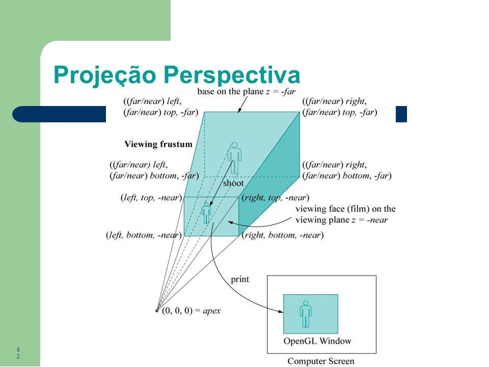 Projeção Perspectiva