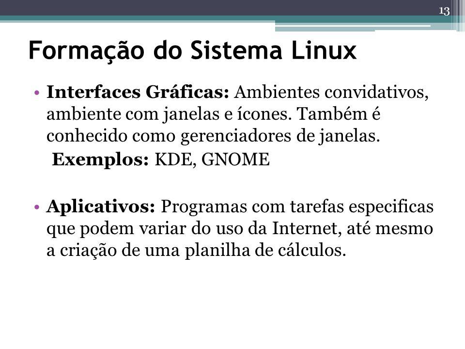 Formação do Sistema Linux