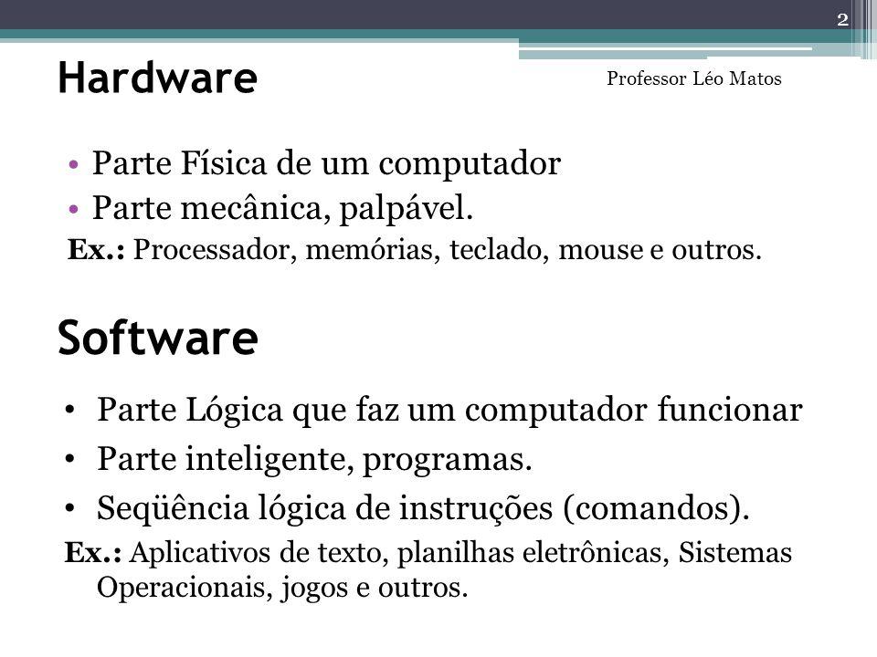 Software Hardware Parte Física de um computador
