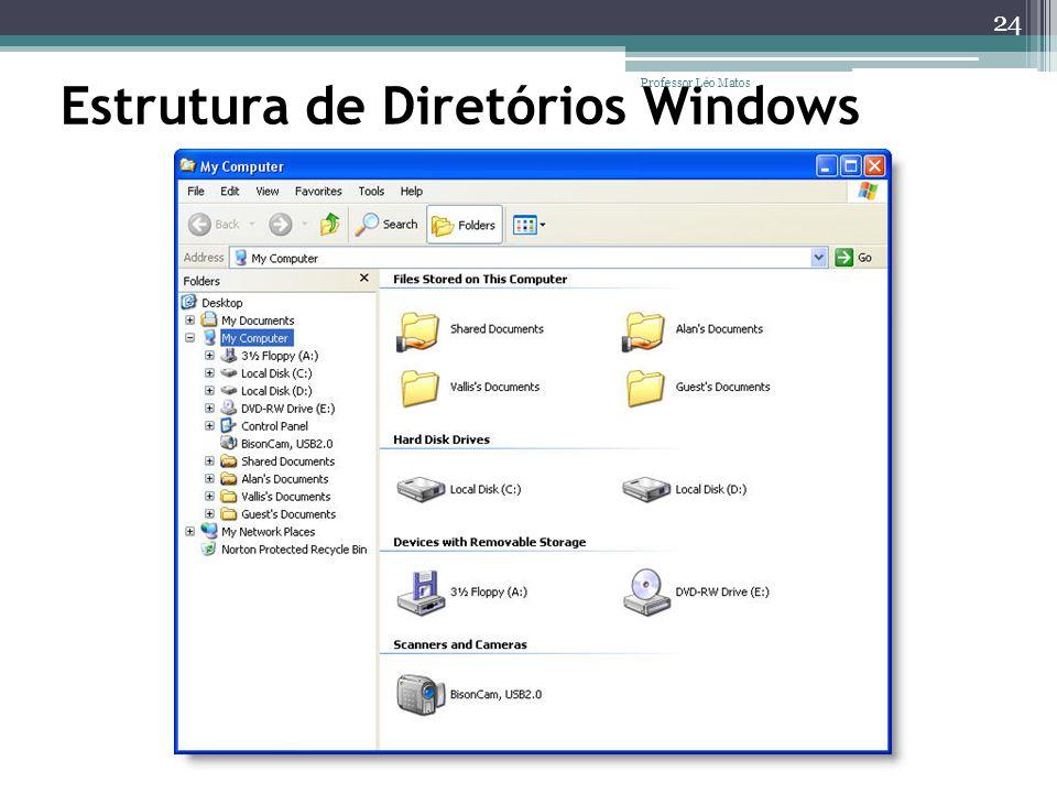 Estrutura de Diretórios Windows