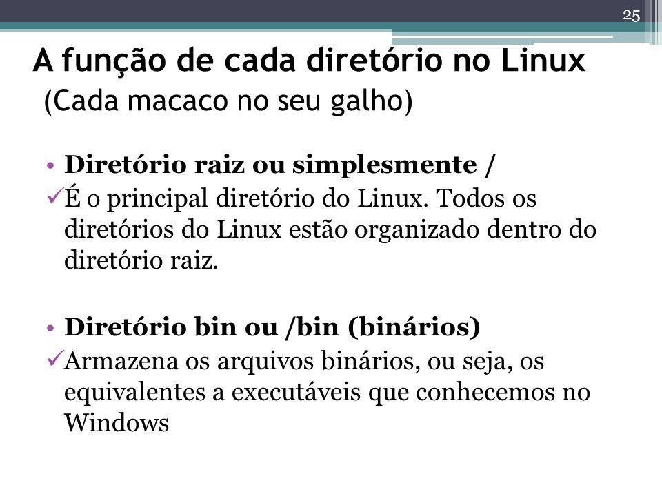 A função de cada diretório no Linux (Cada macaco no seu galho)