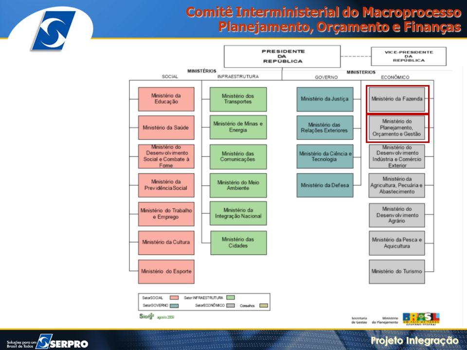Comitê Interministerial do Macroprocesso Planejamento, Orçamento e Finanças