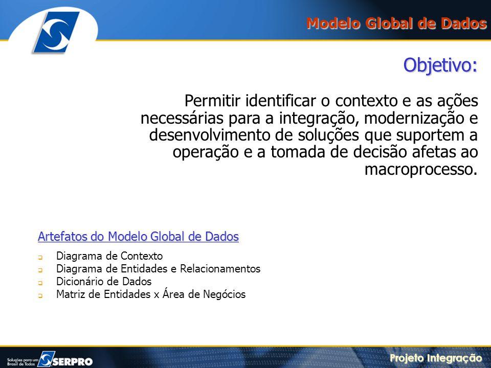 Modelo Global de Dados Objetivo: