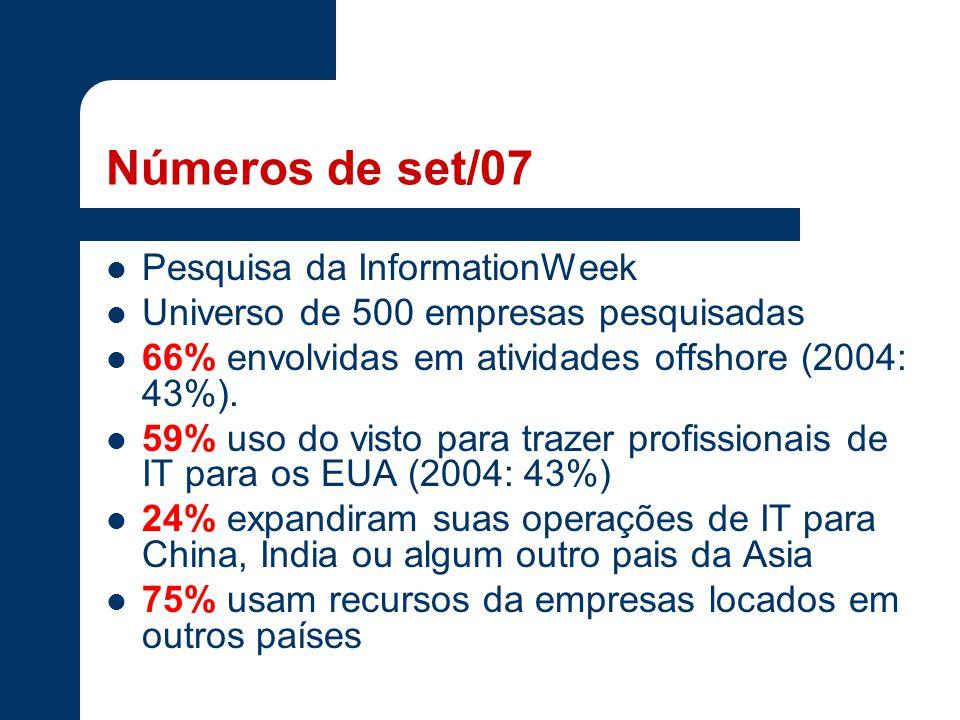 Números de set/07 Pesquisa da InformationWeek
