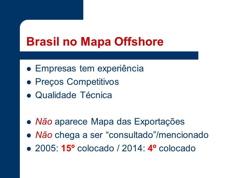 Brasil no Mapa Offshore