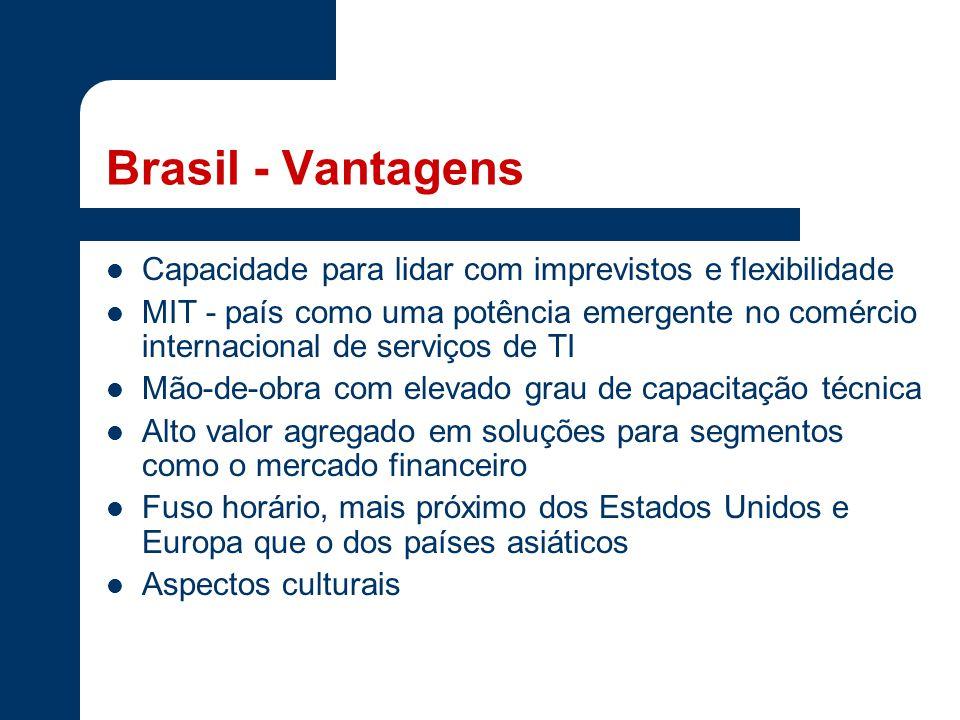 Brasil - Vantagens Capacidade para lidar com imprevistos e flexibilidade.
