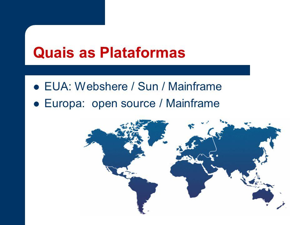 Quais as Plataformas EUA: Webshere / Sun / Mainframe