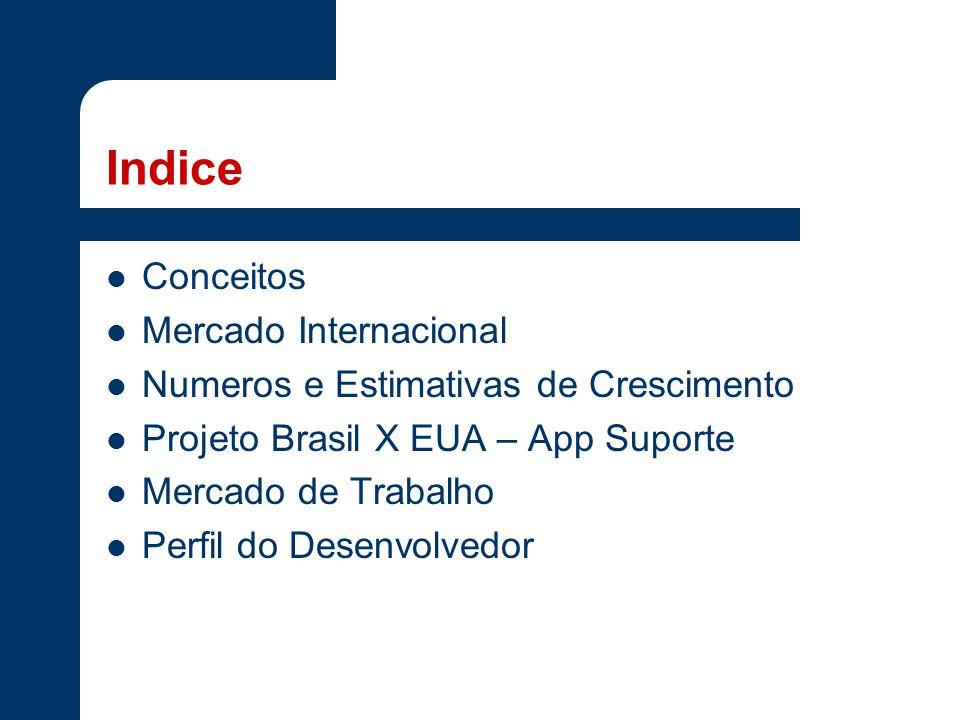 Indice Conceitos Mercado Internacional