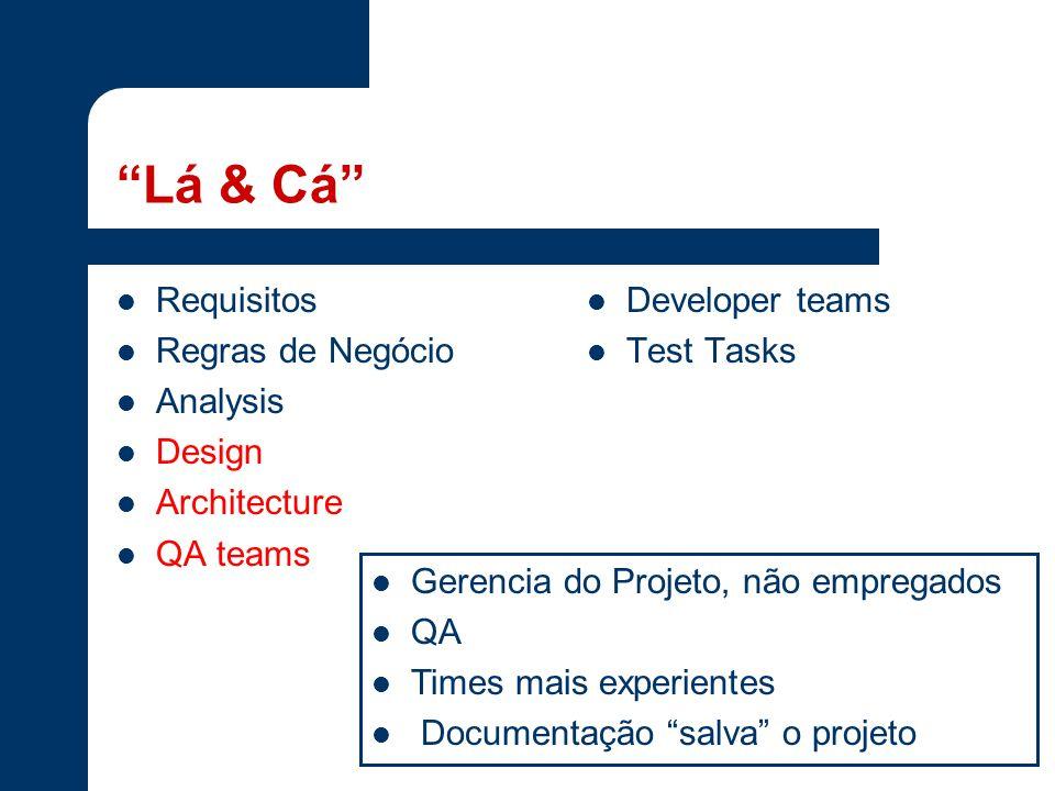Lá & Cá Requisitos Regras de Negócio Analysis Design Architecture