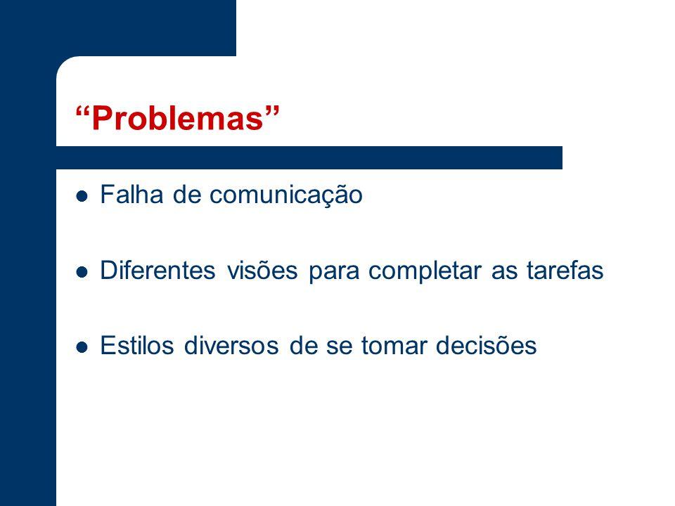 Problemas Falha de comunicação
