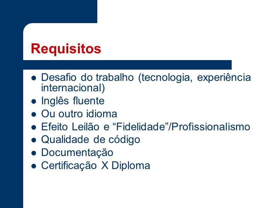 Requisitos Desafio do trabalho (tecnologia, experiência internacional)