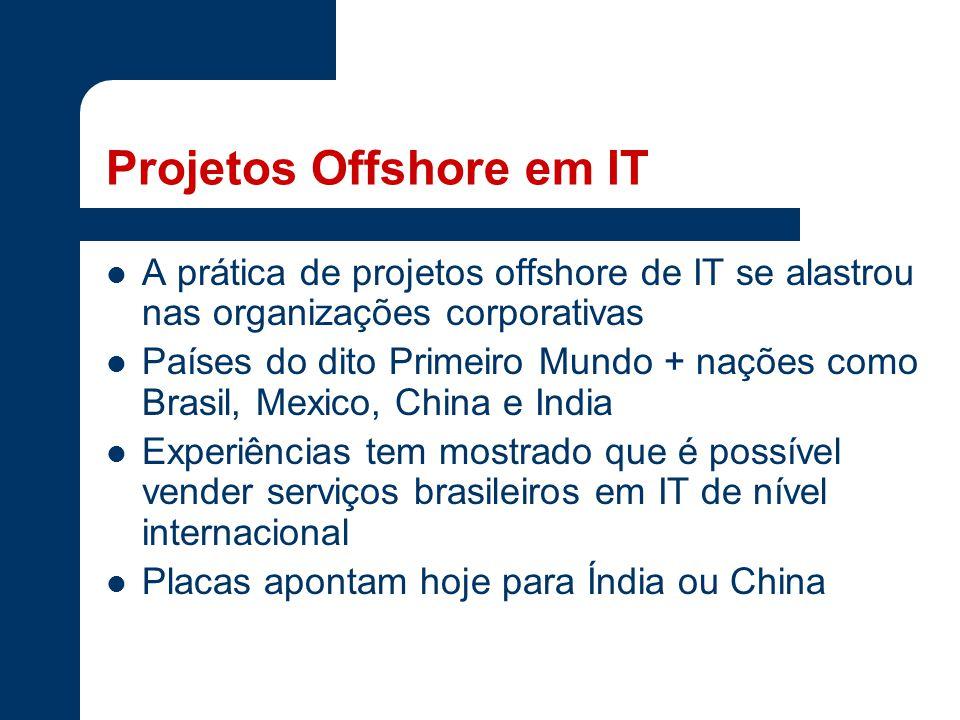 Projetos Offshore em IT