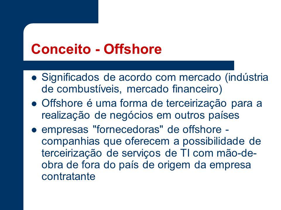 Conceito - Offshore Significados de acordo com mercado (indústria de combustíveis, mercado financeiro)