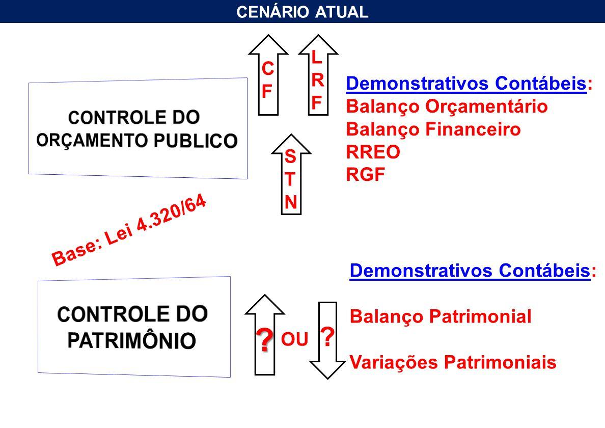 CONTROLE DO PATRIMÔNIO LRF CF Demonstrativos Contábeis: